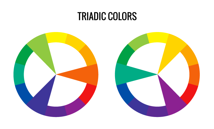 Triadic colors. color wheel, color scheme